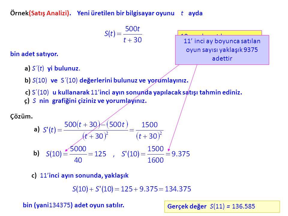 1600 x y (0,0) 400 y = G(x) x y (0,0) 300 (300,400) (800,-2900) (0,-500) 100500 Maksimum gelir, 400 ürün üretilince, 1600 birim para olarak gerçekleşi