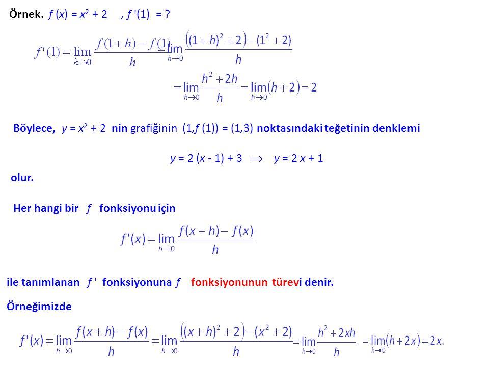 Başka bir deyimle, f '(a) değeri y = f (x) in grafiğinin (a,f (a)) noktasındaki teğetinin eğimidir. Böylece, y = f (x) in grafiğinin (a,f (a)) noktası