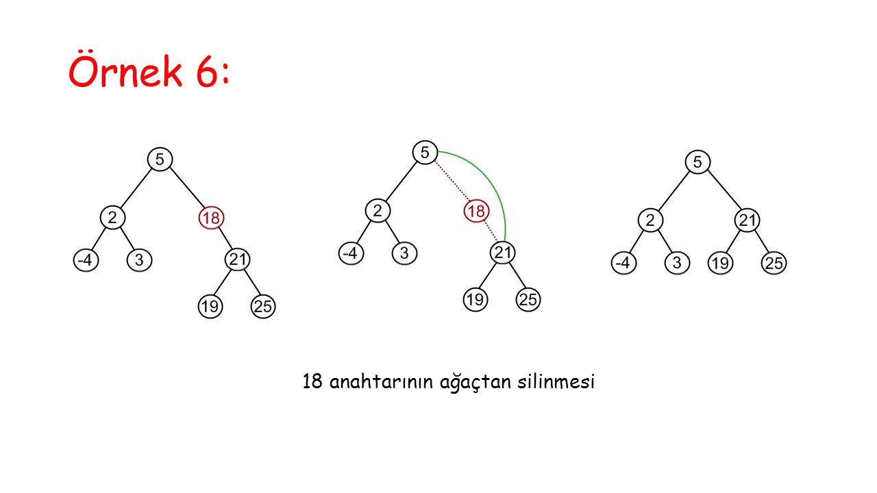 Örnek 6: 18 anahtarının ağaçtan silinmesi