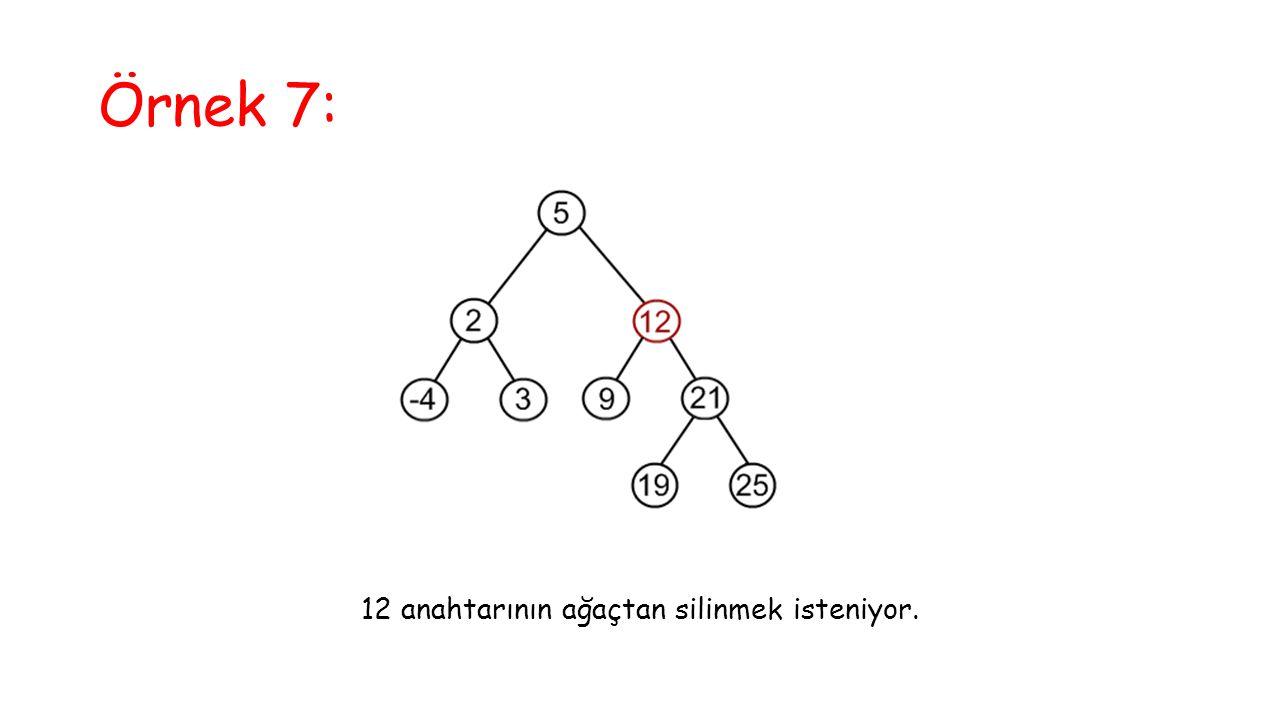 Örnek 7: 12 anahtarının ağaçtan silinmek isteniyor.