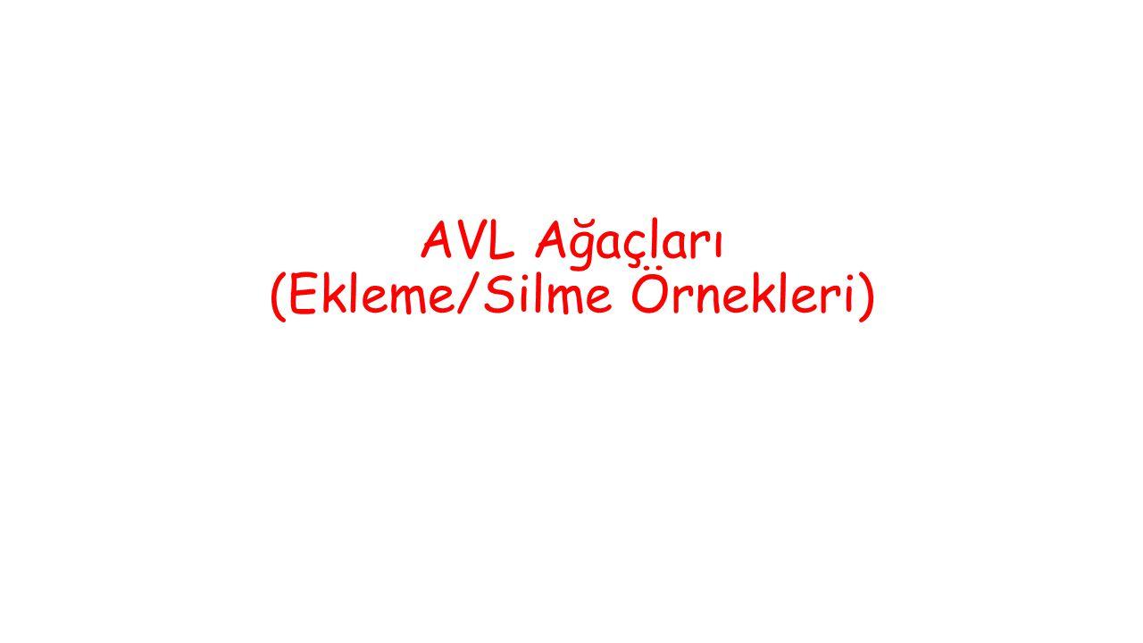 AVL Ağaçları (Ekleme/Silme Örnekleri)