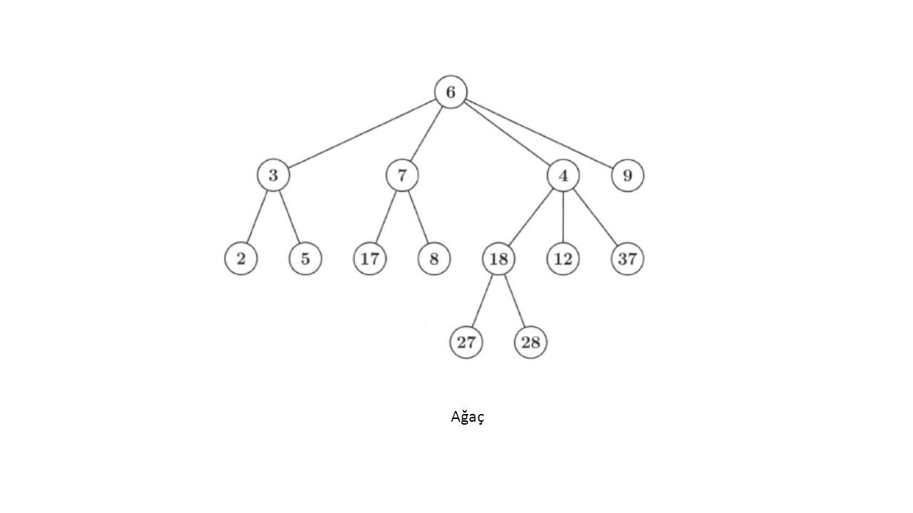 Örnek 5: -4 anahtarının ağaçtan silinmesi