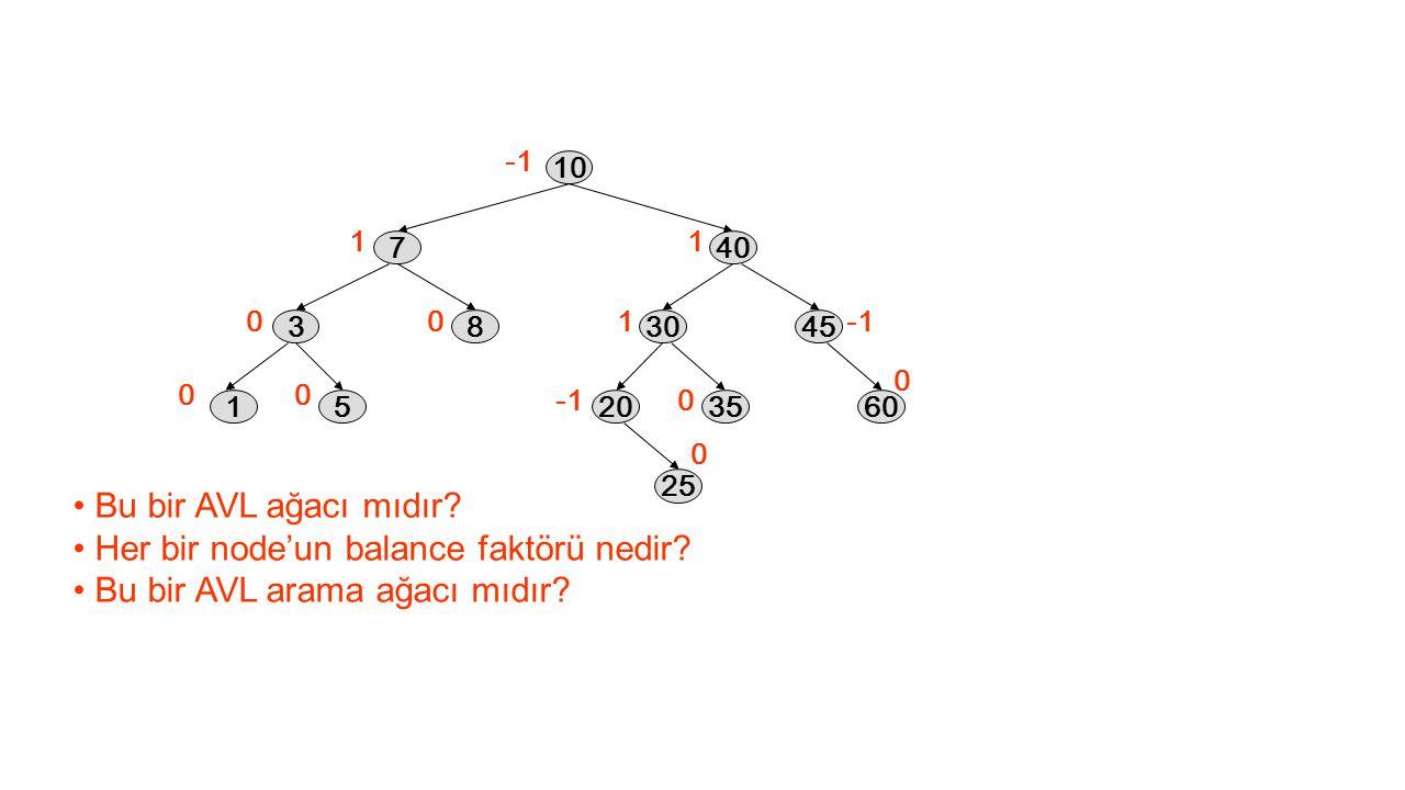 10 40 3045 2035 25 60 7 38 15 Bu bir AVL ağacı mıdır? Her bir node'un balance faktörü nedir? Bu bir AVL arama ağacı mıdır? 1 0 00 0 1 1 0 0 0
