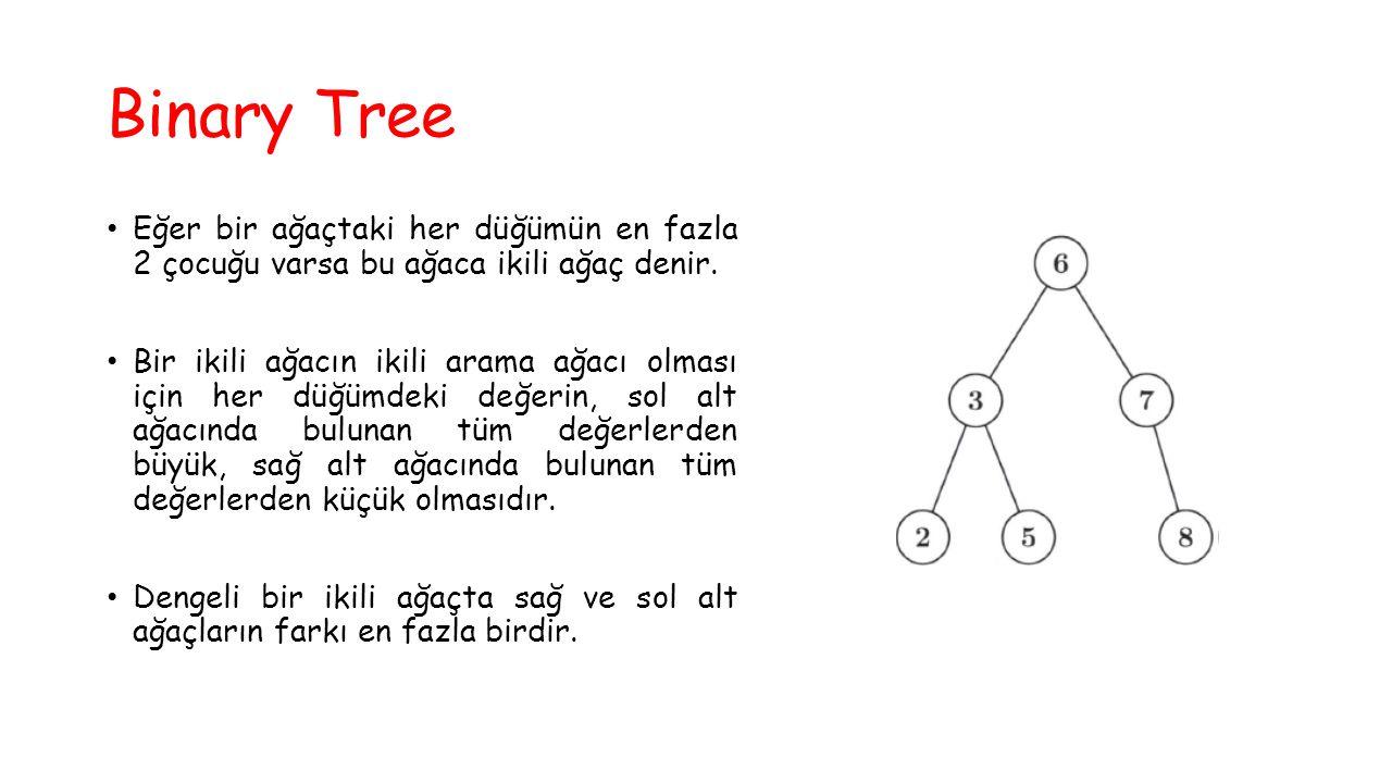 Binary Tree Eğer bir ağaçtaki her düğümün en fazla 2 çocuğu varsa bu ağaca ikili ağaç denir. Bir ikili ağacın ikili arama ağacı olması için her düğümd