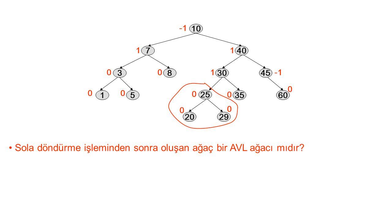 1 0 00 0 1 1 0 0 10 40 3045 3560 7 38 15 0 0 0 25 2029 Sola döndürme işleminden sonra oluşan ağaç bir AVL ağacı mıdır?