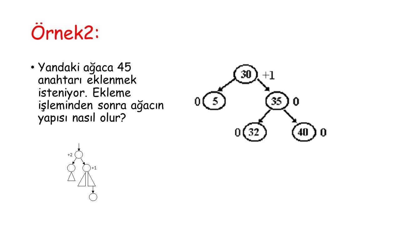 Örnek2: Yandaki ağaca 45 anahtarı eklenmek isteniyor. Ekleme işleminden sonra ağacın yapısı nasıl olur? +2 +1
