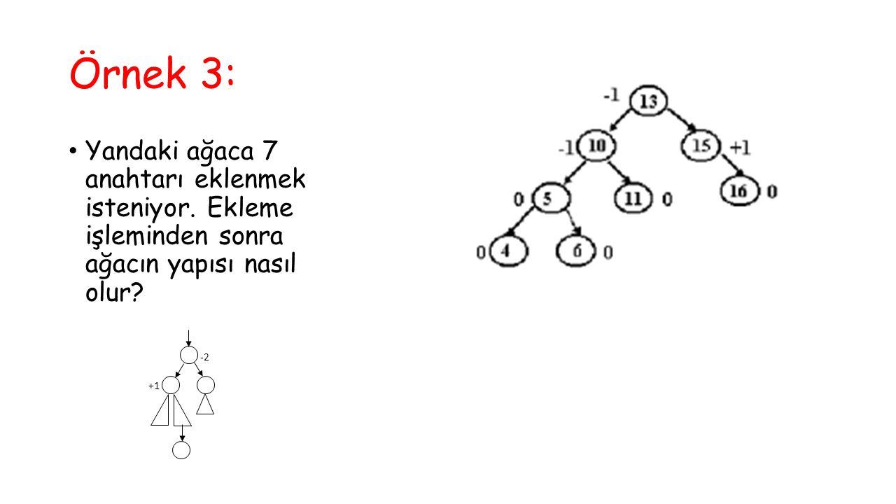Örnek 3: Yandaki ağaca 7 anahtarı eklenmek isteniyor. Ekleme işleminden sonra ağacın yapısı nasıl olur? -2 +1
