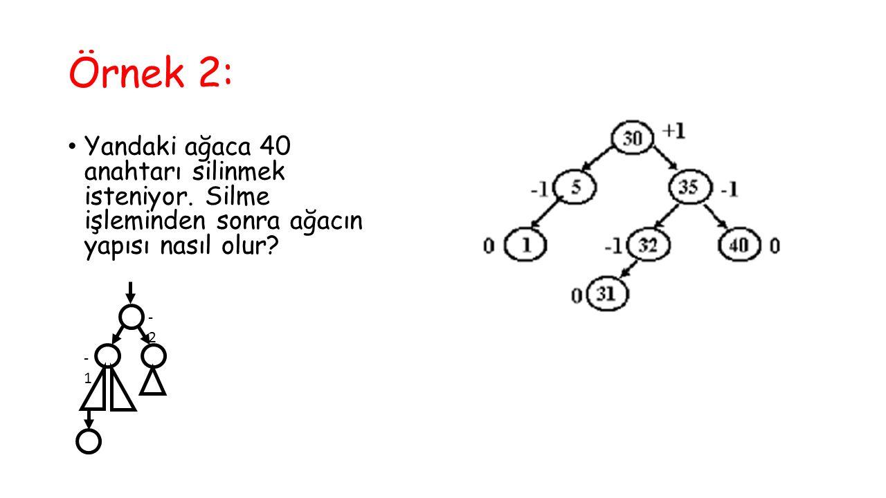 Örnek 2: Yandaki ağaca 40 anahtarı silinmek isteniyor. Silme işleminden sonra ağacın yapısı nasıl olur? -2-2 -1