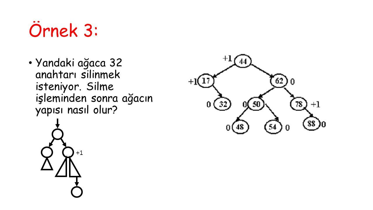 Örnek 3: Yandaki ağaca 32 anahtarı silinmek isteniyor. Silme işleminden sonra ağacın yapısı nasıl olur? +1