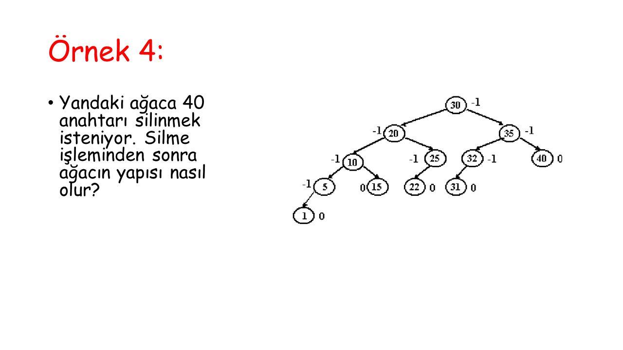 Örnek 4: Yandaki ağaca 40 anahtarı silinmek isteniyor. Silme işleminden sonra ağacın yapısı nasıl olur?
