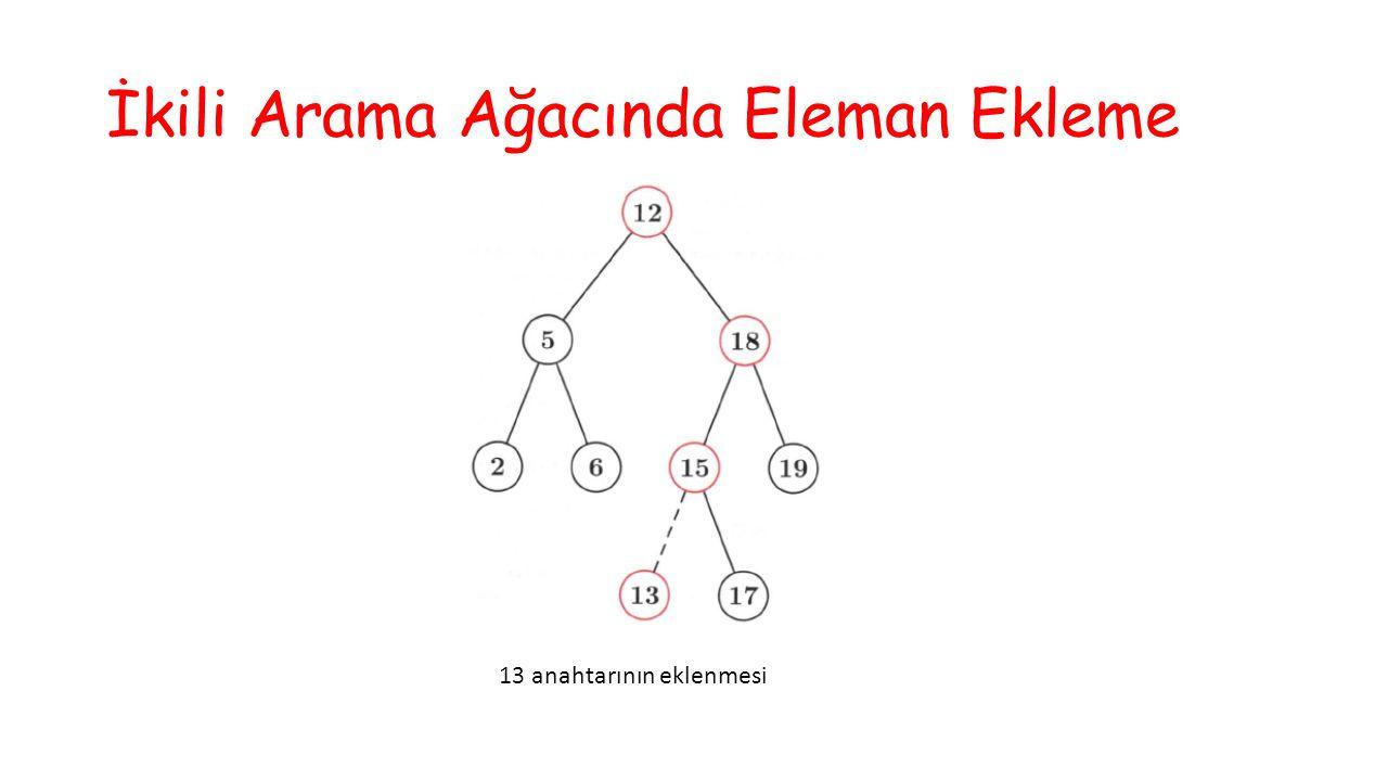 İkili Arama Ağacından Eleman Silme Silinecek elemanın içeriğinin verildiği bir durumda önce bu eleman ağaçta aşağı doğru gidilerek bulunur.