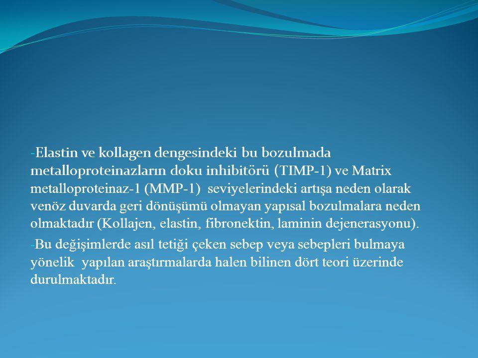 - Elastin ve kollagen dengesindeki bu bozulmada metalloproteinazların doku inhibitörü ( TIMP-1) ve Matrix metalloproteinaz-1 (MMP-1) seviyelerindeki a