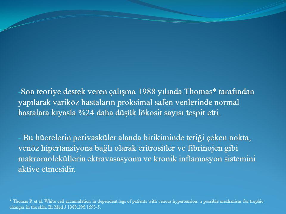 - Son teoriye destek veren çalışma 1988 yılında Thomas* tarafından yapılarak variköz hastaların proksimal safen venlerinde normal hastalara kıyasla %2