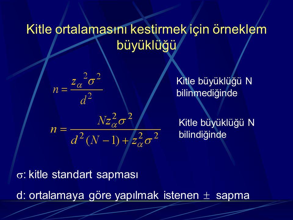 Uygun Örnekleme Yöntemi Örneklemede Rasgelelik Örneklemede Rasgelelik, kitledeki her deneğe örnekleme seçilme yönünden eşit şans verilmesidir.