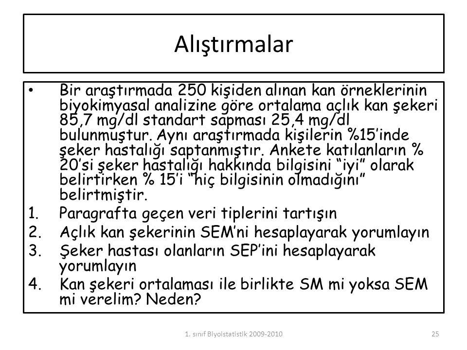 Cevaplar Veri tipleri 1.Açlık kan şekeri ortalaması=nümerik 2.Şeker hastası olan kişi sayısı=Nominal 3.Ankete katılanların şeker hastalığı hakkındaki bilgileri=Ordinal Sadece açlık kan şekeri ortalaması verilmiş ve örneklemde gruplar arası bir karşılaştırma yapılmadığından bu örnekte SEM verilmesi gerekir