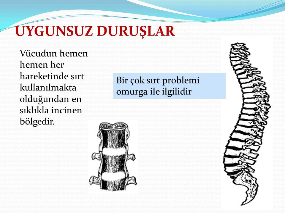 UYGUNSUZ DURUŞLAR Vücudun hemen hemen her hareketinde sırt kullanılmakta olduğundan en sıklıkla incinen bölgedir. Bir çok sırt problemi omurga ile ilg