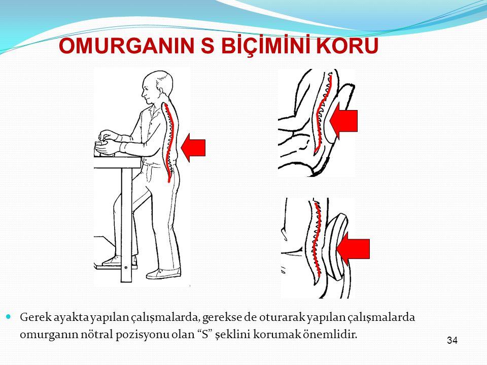 34 OMURGANIN S BİÇİMİNİ KORU Gerek ayakta yapılan çalışmalarda, gerekse de oturarak yapılan çalışmalarda omurganın nötral pozisyonu olan S şeklini korumak önemlidir.