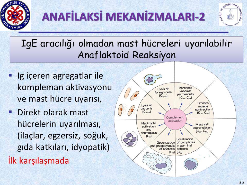 ANAFİLAKSİ MEKANİZMALARI-2  Ig içeren agregatlar ile kompleman aktivasyonu ve mast hücre uyarısı,  Direkt olarak mast hücrelerin uyarılması, (ilaçla