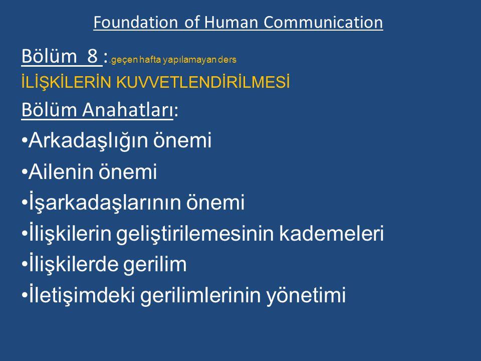 Foundation of Human Communication Bölüm 8 :.geçen hafta yapılamayan ders İLİŞKİLERİN KUVVETLENDİRİLMESİ Bölüm Anahatları: Arkadaşlığın önemi Ailenin ö