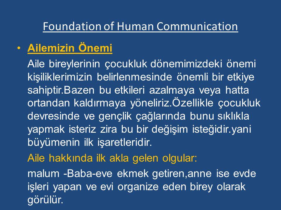 Foundation of Human Communication Ailemizin Önemi Aile bireylerinin çocukluk dönemimizdeki önemi kişiliklerimizin belirlenmesinde önemli bir etkiye sa