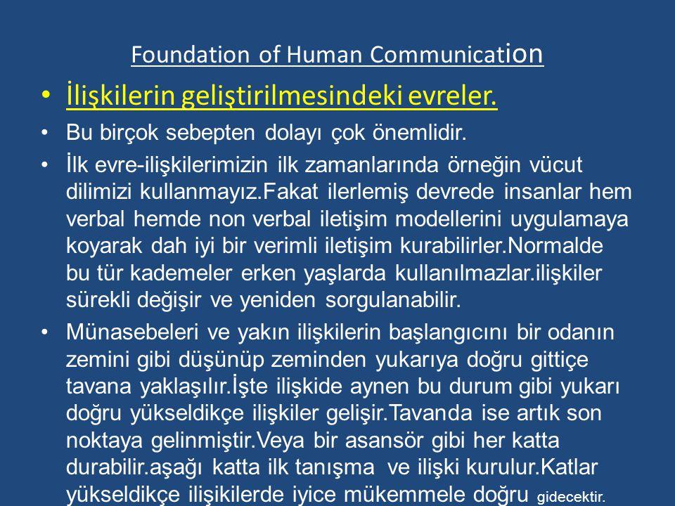 Foundation of Human Communicat ion İlişkilerin geliştirilmesindeki evreler. Bu birçok sebepten dolayı çok önemlidir. İlk evre-ilişkilerimizin ilk zama