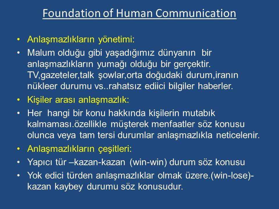 Foundation of Human Communication Anlaşmazlıkların yönetimi: Malum olduğu gibi yaşadığımız dünyanın bir anlaşmazlıkların yumağı olduğu bir gerçektir.