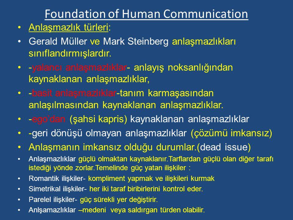 Foundation of Human Communication Anlaşmazlık türleri: Gerald Müller ve Mark Steinberg anlaşmazlıkları sınıflandırmışlardır. -yalancı anlaşmazlıklar-
