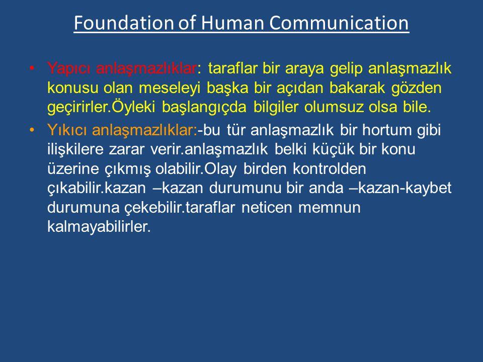 Foundation of Human Communication Yapıcı anlaşmazlıklar: taraflar bir araya gelip anlaşmazlık konusu olan meseleyi başka bir açıdan bakarak gözden geç