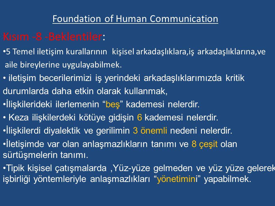 Foundation of Human Communication Kısım -8 -Beklentiler: 5 Temel iletişim kurallarının kişisel arkadaşlıklara,iş arkadaşlıklarına,ve aile bireylerine