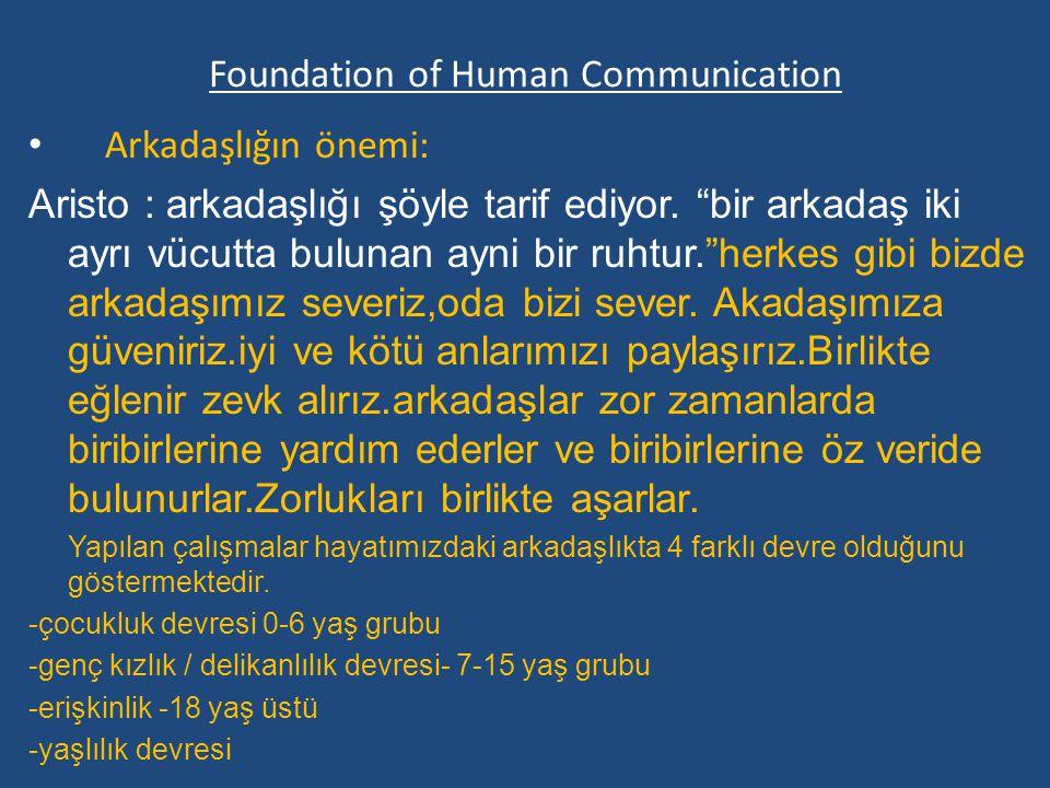 Foundation of Human Communication …/ Normalde 2 yaşında konuşmaya başlarız,diğerleriyle ilgilenmeye ve oyun arkadaşlarımızı anlamaya başlarız.İnsanların ihtiyaçlarımıza cevap vermeye başladıklarını görürüz.İlk arkadaşlıklar zahiri olup daha çok kişi merkezlidir.