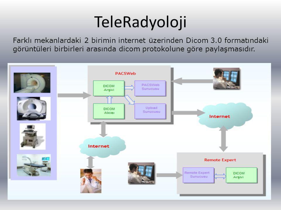 TeleRadyoloji Farklı mekanlardaki 2 birimin internet üzerinden Dicom 3.0 formatındaki görüntüleri birbirleri arasında dicom protokolune göre paylaşmas