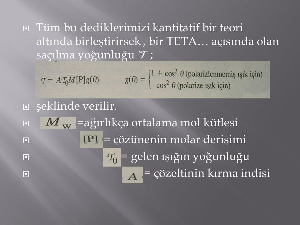  Tüm bu dediklerimizi kantitatif bir teori altında birleştirirsek, bir TETA… açısında olan saçılma yoğunluğu T ;  şeklinde verilir.  =ağırlıkça ort