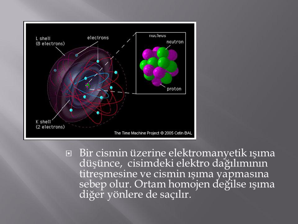  Bir cismin üzerine elektromanyetik ışıma düşünce, cisimdeki elektro dağılımının titreşmesine ve cismin ışıma yapmasına sebep olur. Ortam homojen değ