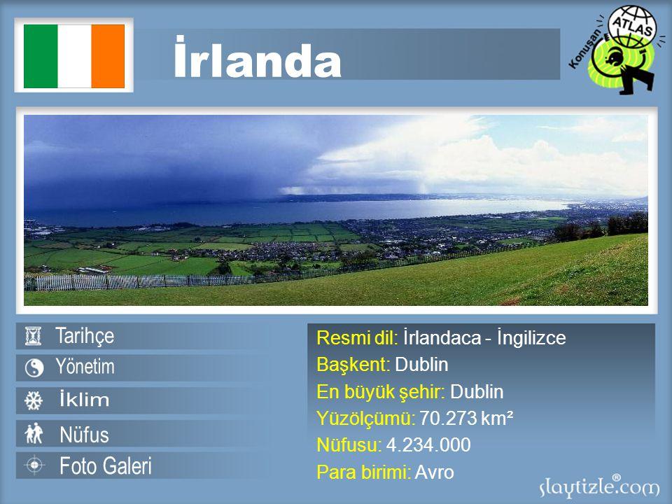 Resmi dil: İrlandaca - İngilizce Başkent: Dublin En büyük şehir: Dublin Yüzölçümü: 70.273 km² Nüfusu: 4.234.000 Para birimi: Avro