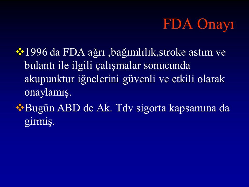 FDA Onayı  1996 da FDA ağrı,bağımlılık,stroke astım ve bulantı ile ilgili çalışmalar sonucunda akupunktur iğnelerini güvenli ve etkili olarak onaylamış.