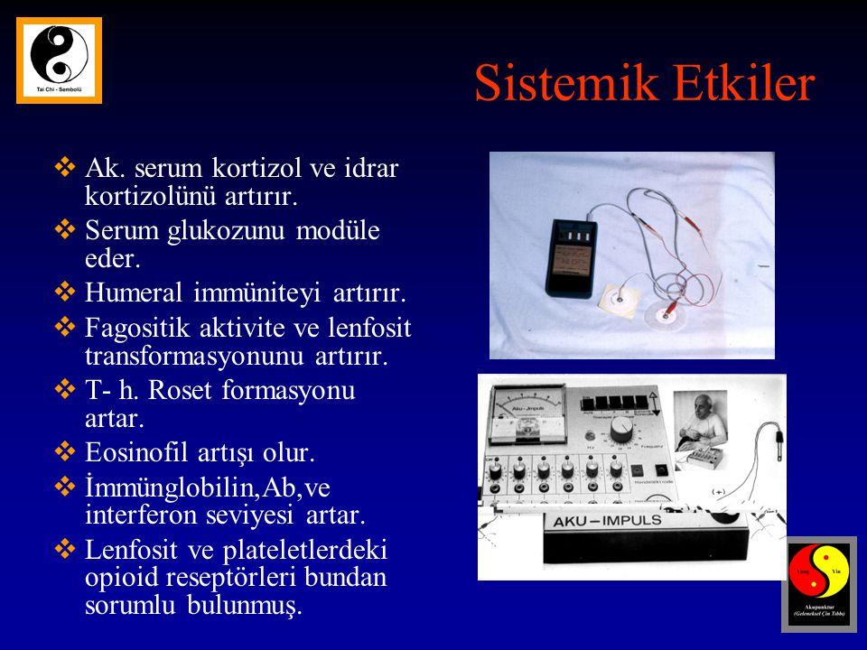Sistemik Etkiler  Ak.serum kortizol ve idrar kortizolünü artırır.