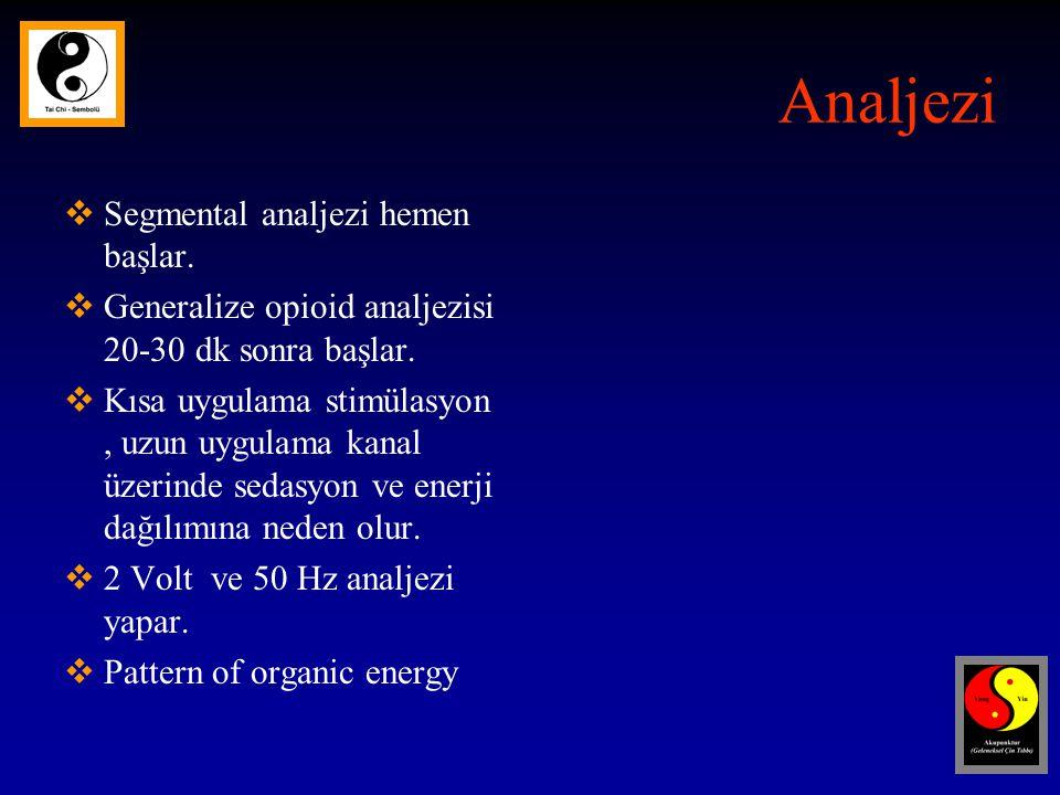 Analjezi  Segmental analjezi hemen başlar. Generalize opioid analjezisi 20-30 dk sonra başlar.