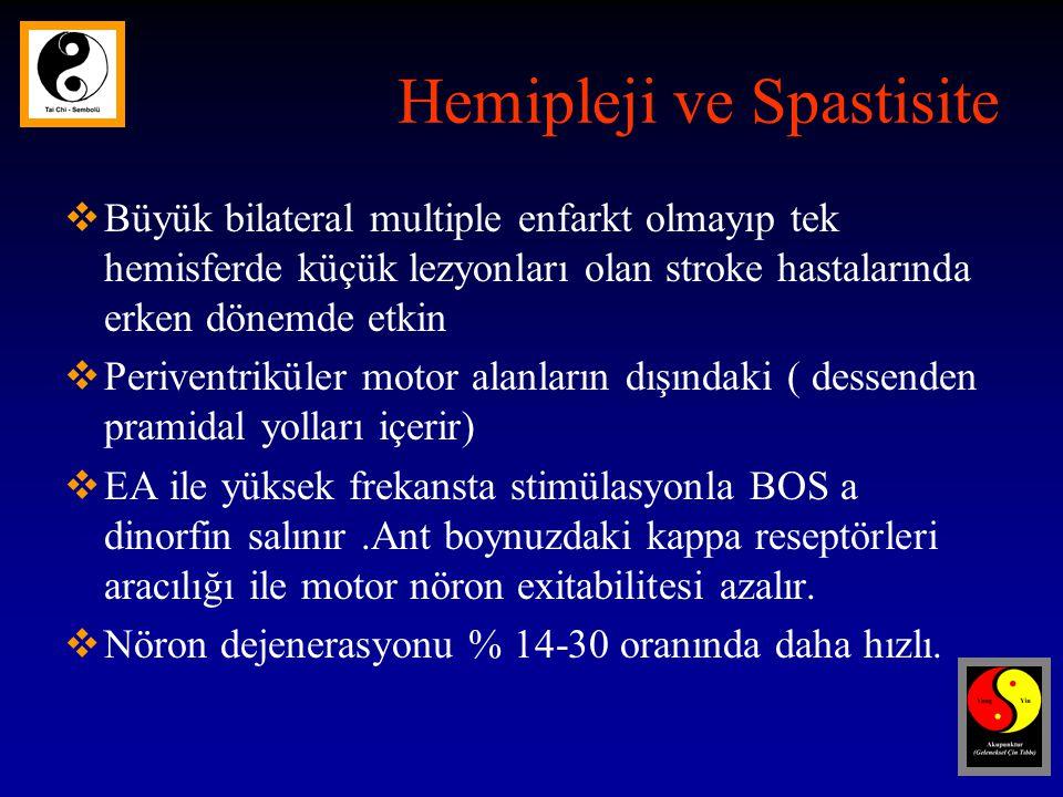 Hemipleji ve Spastisite  Büyük bilateral multiple enfarkt olmayıp tek hemisferde küçük lezyonları olan stroke hastalarında erken dönemde etkin  Periventriküler motor alanların dışındaki ( dessenden pramidal yolları içerir)  EA ile yüksek frekansta stimülasyonla BOS a dinorfin salınır.Ant boynuzdaki kappa reseptörleri aracılığı ile motor nöron exitabilitesi azalır.