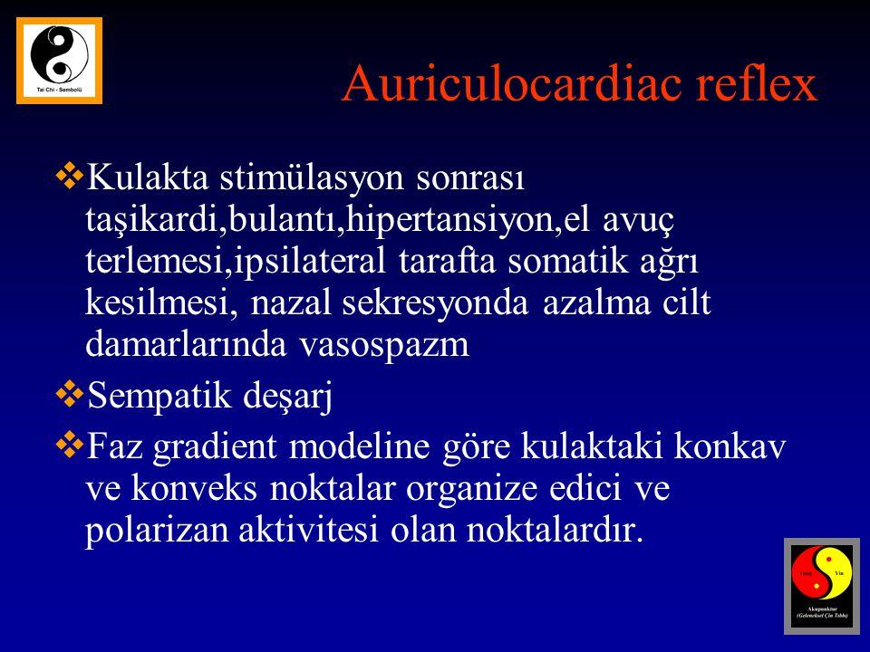Auriculocardiac reflex  Kulakta stimülasyon sonrası taşikardi,bulantı,hipertansiyon,el avuç terlemesi,ipsilateral tarafta somatik ağrı kesilmesi, nazal sekresyonda azalma cilt damarlarında vasospazm  Sempatik deşarj  Faz gradient modeline göre kulaktaki konkav ve konveks noktalar organize edici ve polarizan aktivitesi olan noktalardır.