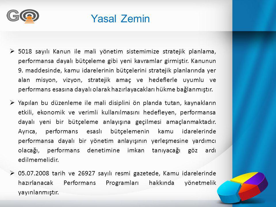 Performans Göstergeleri  Performans göstergeleri; stratejik amaç ve hedefler ile performans hedeflerine ulaşmak amacıyla yürütülen faaliyetlerin sonuçlarını ölçmek, değerlendirmek ve izlemek için kullanılır.