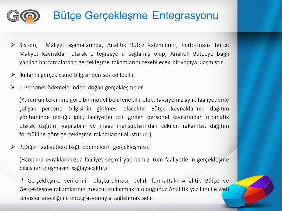 Bütçe Gerçekleşme Entegrasyonu  Sistem; Maliyet aşamalarında, Analitik Bütçe kalemlerini, Performans Bütçe Maliyet kaynakları olarak entegrasyonu sağ