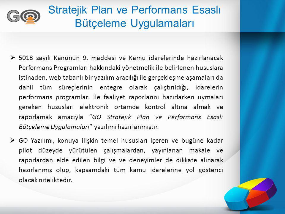 Uygulama Süreçleri  Gerekli parametrelerin düzenlenmesi  Stratejik Amaçların belirlenerek girişlerinin yapılması  Stratejik Amaçlara bağlı Stratejik hedeflerin belirlenerek girişlerinin yapılması  Stratejik Hedeflere bağlı olarak Performans Hedeflerinin belirlenmesi  Performans hedeflerine ait gösterge ve ölçü birimlerinin belirlenmesi ve sisteme girişi  Performans hedeflerinin stratejik hedeflere ilişkili olarak girişlerinin yapılması  Performans hedeflerine ait Performans gösterge verilerinin girişi  Faaliyetlerin birim bazında belirlenerek, performans hedeflerine ilişkili olarak girişlerinin yapılması  Personel maliyetlerinin, belirlenen dağıtım formülü ile, Analitik Bütçe kaynağından otomatik aktarımı  Harcama Birimleri tarafından Maliyetlerin, Faaliyetlere bağlı olarak, Analitik Bütçe ile entegre girişlerinin yapılması  Harcama birimleri tarafından Dağıtılmayan giderlerin ve Transferlerin, Analitik Bütçe entegrasyonu ile oluşturulması  Tablo, rapor ve yöneticiye özel grafiklerin oluşması  Yapılan harcamalar neticesinde Gerçekleşme listelerinin alınması