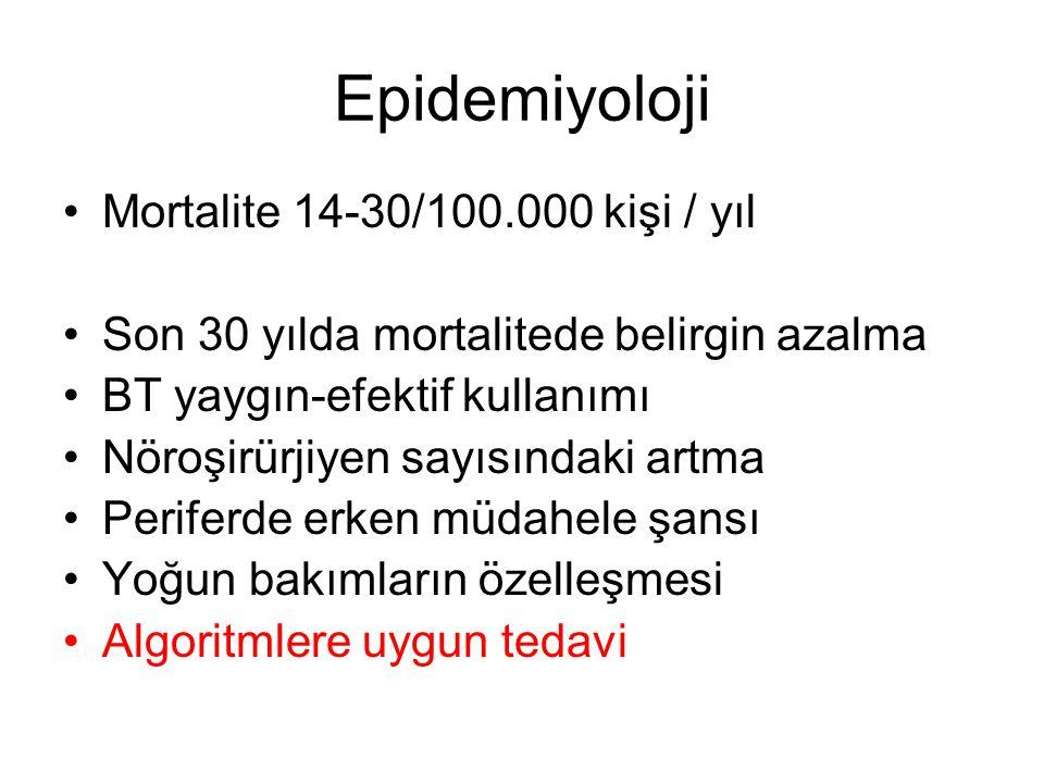 Epidemiyoloji Mortalite 14-30/100.000 kişi / yıl Son 30 yılda mortalitede belirgin azalma BT yaygın-efektif kullanımı Nöroşirürjiyen sayısındaki artma