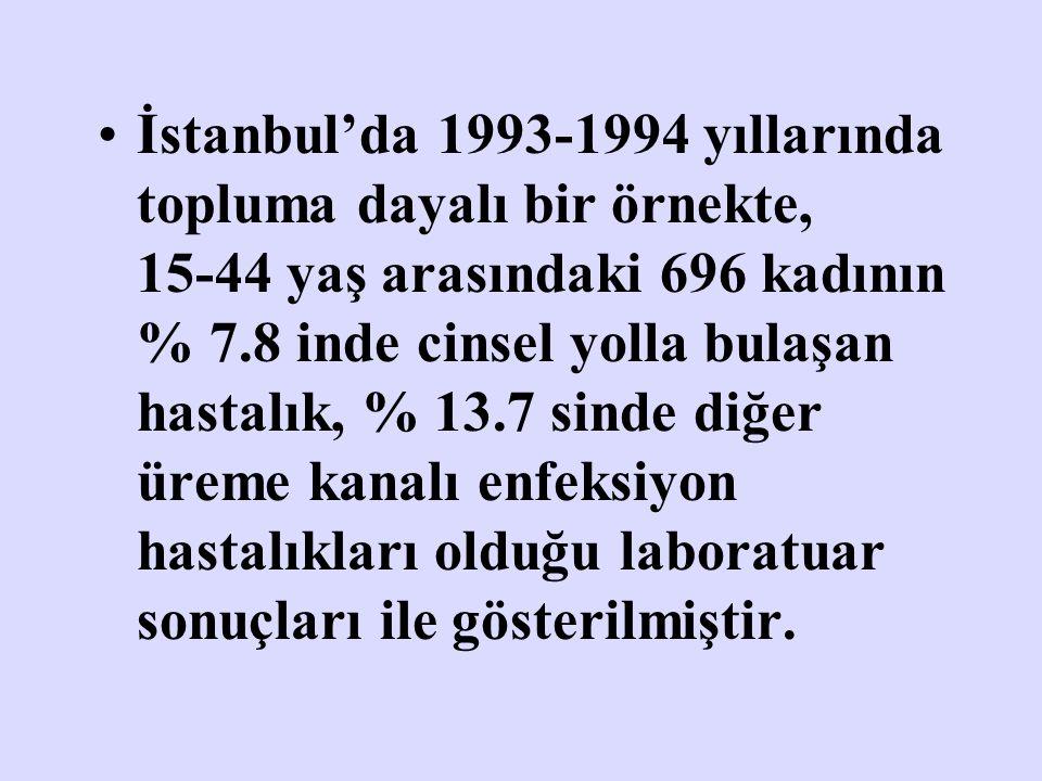 İstanbul'da 1993-1994 yıllarında topluma dayalı bir örnekte, 15-44 yaş arasındaki 696 kadının % 7.8 inde cinsel yolla bulaşan hastalık, % 13.7 sinde d