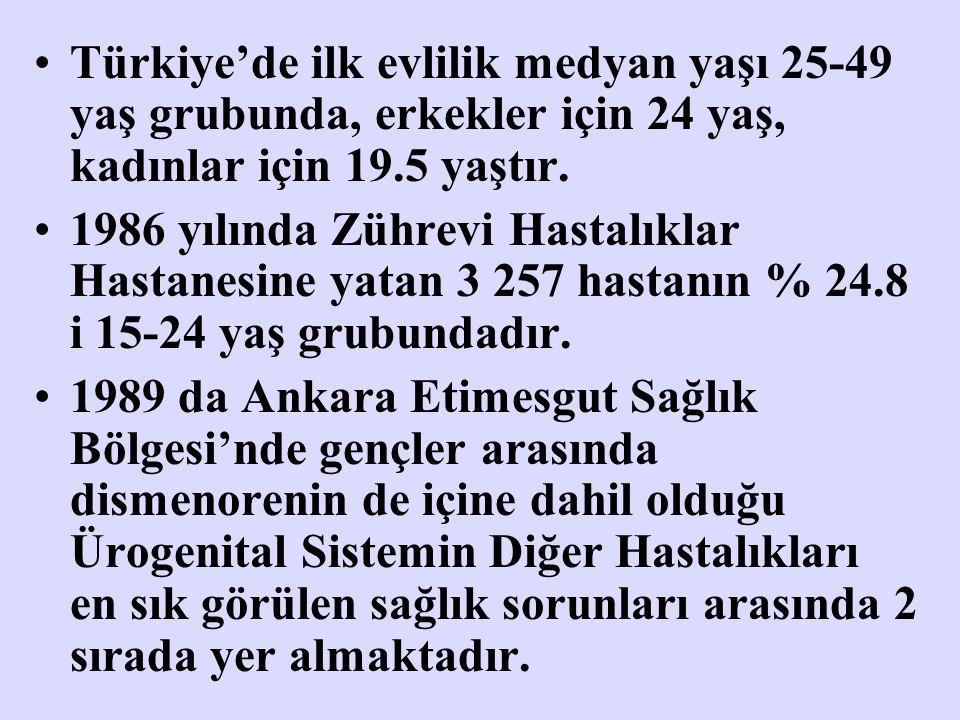 Türkiye'de ilk evlilik medyan yaşı 25-49 yaş grubunda, erkekler için 24 yaş, kadınlar için 19.5 yaştır. 1986 yılında Zührevi Hastalıklar Hastanesine y