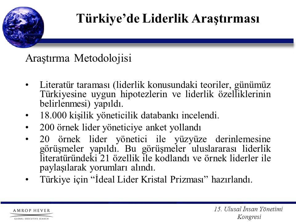 15. Ulusal İnsan Yönetimi Kongresi Türkiye'de Liderlik Araştırması Araştırma Metodolojisi Literatür taraması (liderlik konusundaki teoriler, günümüz T