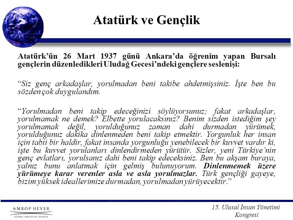 15. Ulusal İnsan Yönetimi Kongresi Atatürk ve Gençlik Atatürk'ün 26 Mart 1937 günü Ankara'da öğrenim yapan Bursalı gençlerin düzenledikleri Uludağ Gec