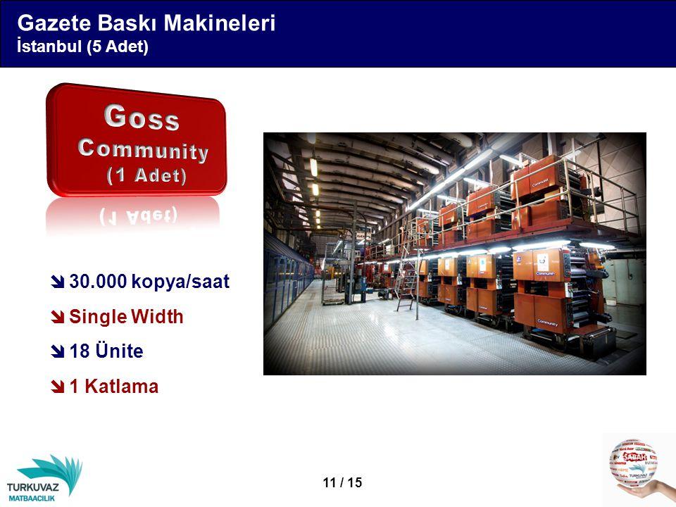Gazete Baskı Makineleri İstanbul (5 Adet)  30.000 kopya/saat  Single Width  18 Ünite  1 Katlama 11 / 15