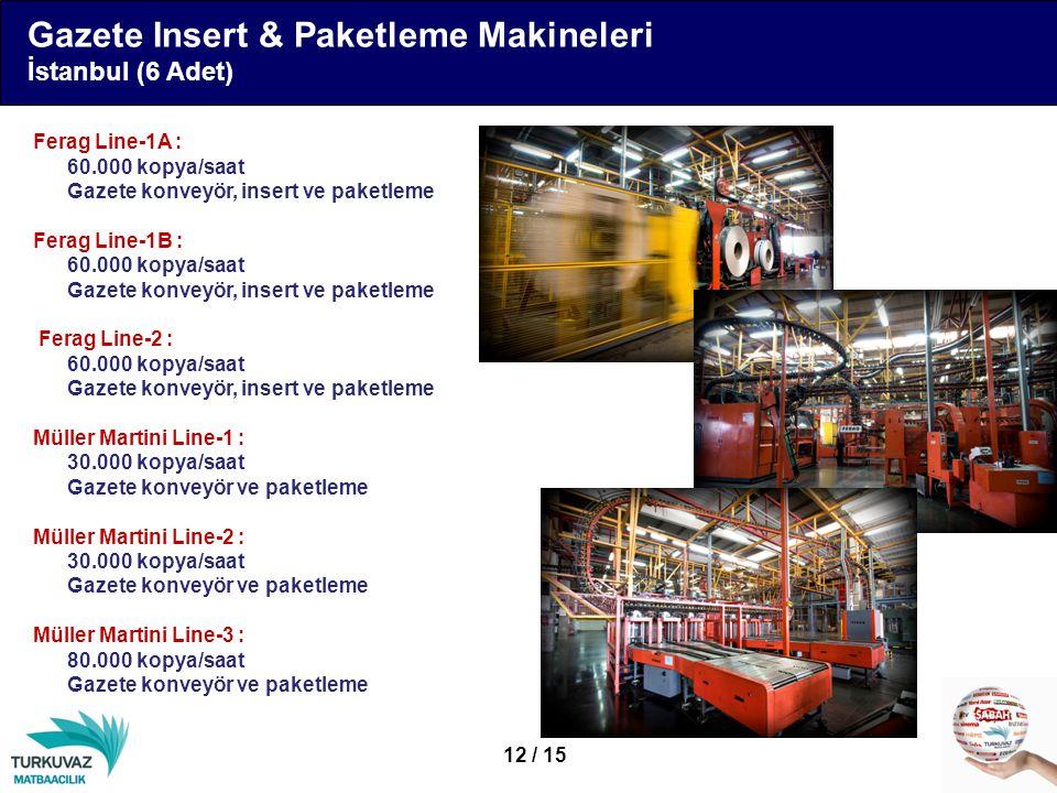 Gazete Insert & Paketleme Makineleri İstanbul (6 Adet) Ferag Line-1A : 60.000 kopya/saat Gazete konveyör, insert ve paketleme Ferag Line-1B : 60.000 kopya/saat Gazete konveyör, insert ve paketleme Ferag Line-2 : 60.000 kopya/saat Gazete konveyör, insert ve paketleme Müller Martini Line-1 : 30.000 kopya/saat Gazete konveyör ve paketleme Müller Martini Line-2 : 30.000 kopya/saat Gazete konveyör ve paketleme Müller Martini Line-3 : 80.000 kopya/saat Gazete konveyör ve paketleme 12 / 15