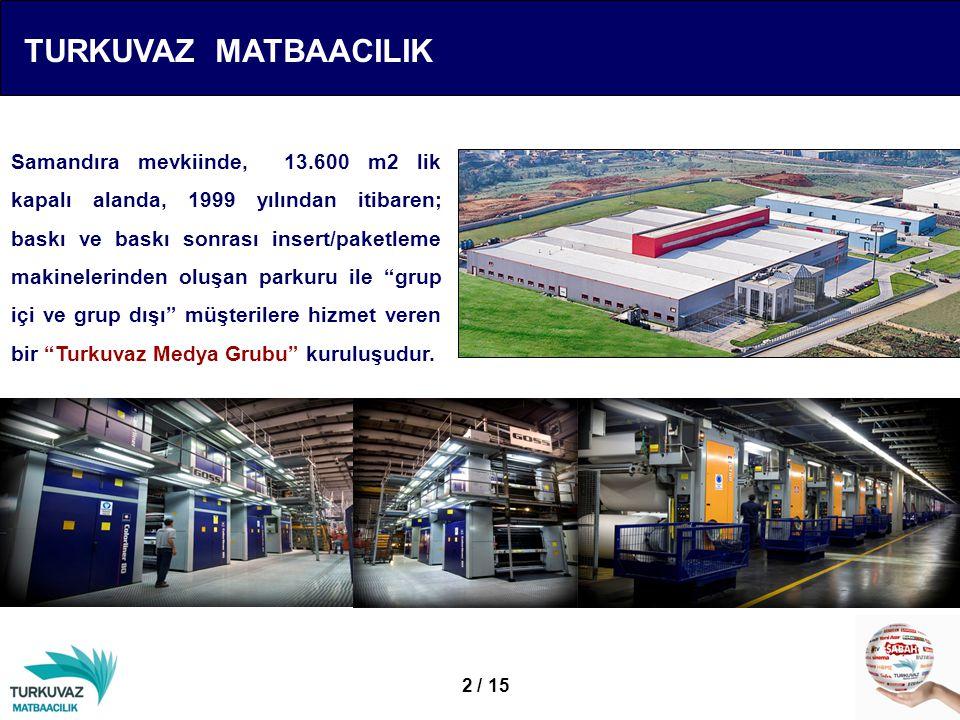 TURKUVAZ MATBAACILIK Samandıra mevkiinde, 13.600 m2 lik kapalı alanda, 1999 yılından itibaren; baskı ve baskı sonrası insert/paketleme makinelerinden oluşan parkuru ile grup içi ve grup dışı müşterilere hizmet veren bir Turkuvaz Medya Grubu kuruluşudur.